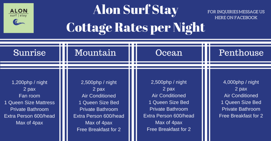 Alon Surf Stay